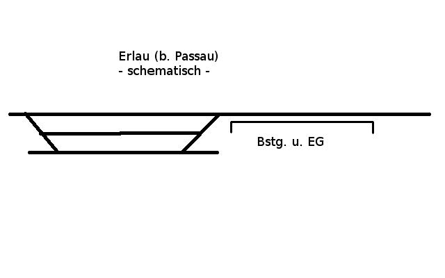 Skizze Erlau